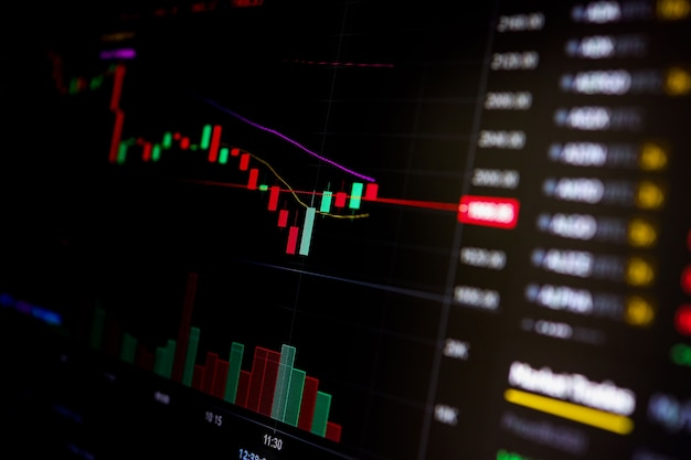 Фондовая биржа, график цены криптовалюты на экране. свечной график, btc. рынок обмена валют онлайн. торговля, торги. отслеживание курса криптовалюты. 4k. закройте вверх. Premium Фотографии