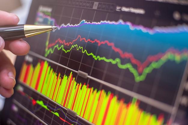 Крупный план экрана монитора фондовой биржи на планшете с анализом пальца бизнесмена