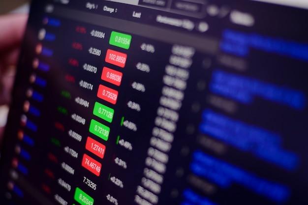 Крупный план экрана монитора фондовой биржи на планшете с концепцией анализа пальца бизнесмена