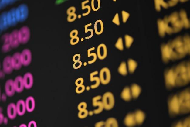 Анализ фондовой биржи, инвестиции, финансы, на дисплее, кризис, фондовый крах, падение и рост, прибыль и финансовая прибыль, индикатор бизнеса на цифровой цифровой диаграмме фондового рынка
