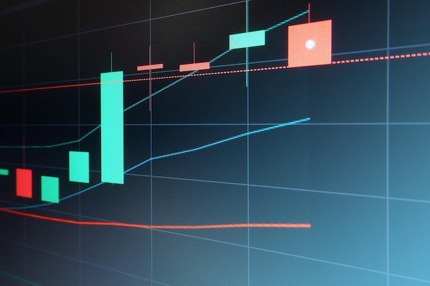 Анализ свечного графика фондового рынка на экране компьютера