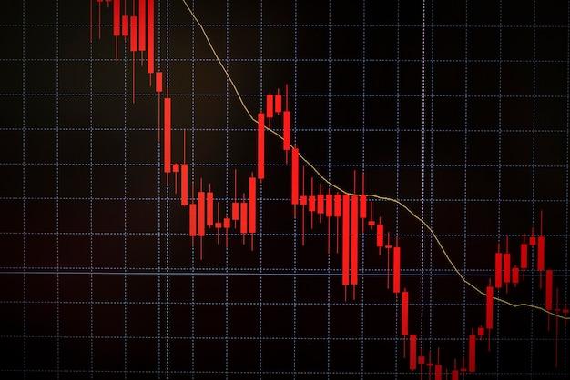 Фондовый рынок цифровой график диаграмма бизнес биржа торговля анализ инвестиции финансовые