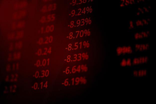 Фондовый рынок цифровой график диаграмма бизнес фондовая биржа торговля анализ инвестиции финансовые