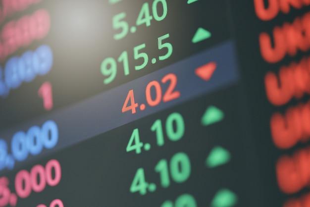 Цифровая числовая диаграмма фондового рынка индикатор бизнеса анализ торговли на фондовой бирже инвестиции