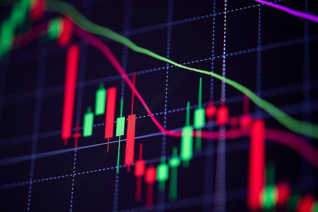株式市場の為替損失取引グラフ分析投資指標ビジネスグラフチャートの表示ローソク足危機株価クラッシュ赤い価格チャート秋のお金-