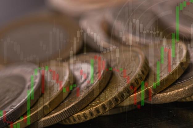 Финансовый график фондового рынка для инвестирования вашего бизнеса.