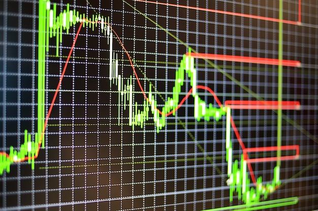 Анализ графиков фондового рынка для финансовых вложений. свеча stick график диаграммы