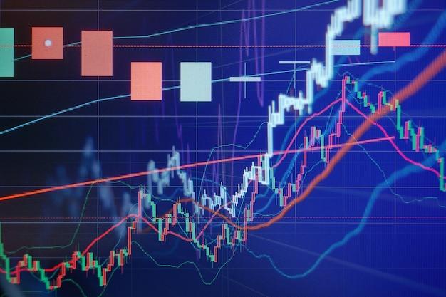 График фондового рынка и гистограмма - фон финансового бизнеса