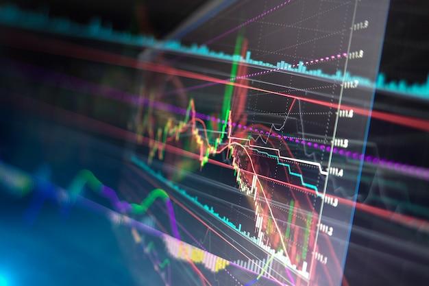 株式市場のグラフと棒グラフ。