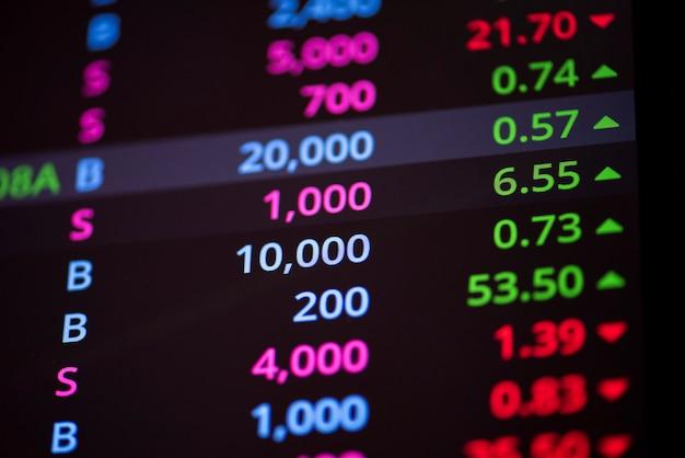 株式市場での投資ビジネス分析ファイナンスのための画面モニター上の株式市場グラフデータボードの数値ティッカーのマネー価格-