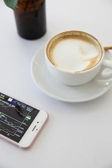 コーヒーとスマートフォンの株式市場