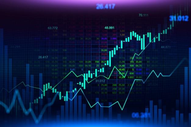 未来の株式市場または外国為替取引グラフ