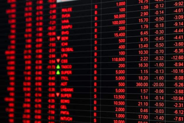 弱気市場日の株価相場ティッカーボード