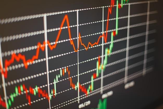画面に暗号通貨の成長グラフを表示する株式市場