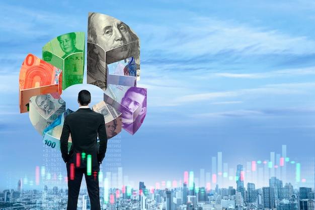 Концепция торговли на фондовом рынке