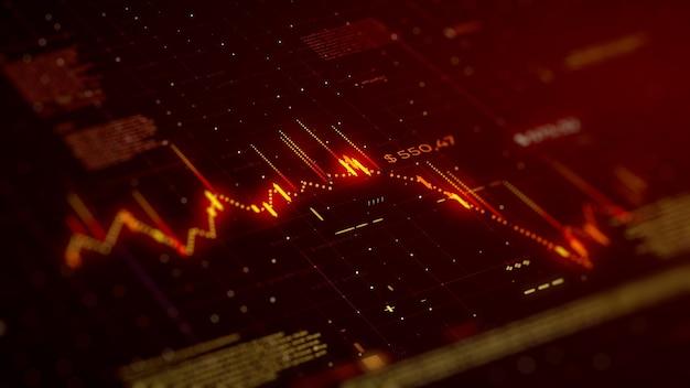 График рынка акций