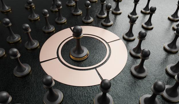 Стратегический бизнес, концепция преодоления конкурентов