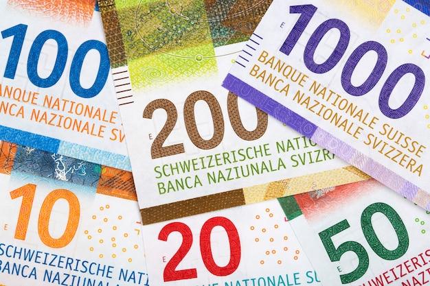 Swiss francs, a business surface
