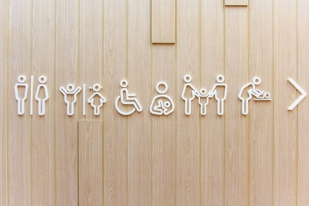 Symbols for toilet men, women, unisex. dads with daughters and mothers with sons.