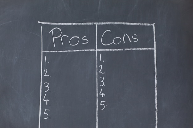 Table with numbers opposing pros and cons