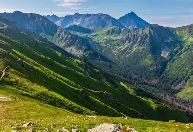 カスプローウィーウィーチ山脈からのタトラマウンテンポーランドの上面図。