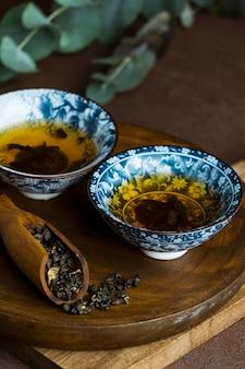 Чайные чашки и состав трав