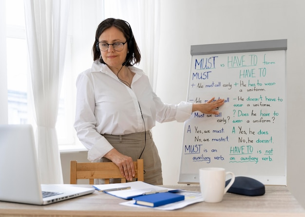 Teacher doing her english class with a whiteboard