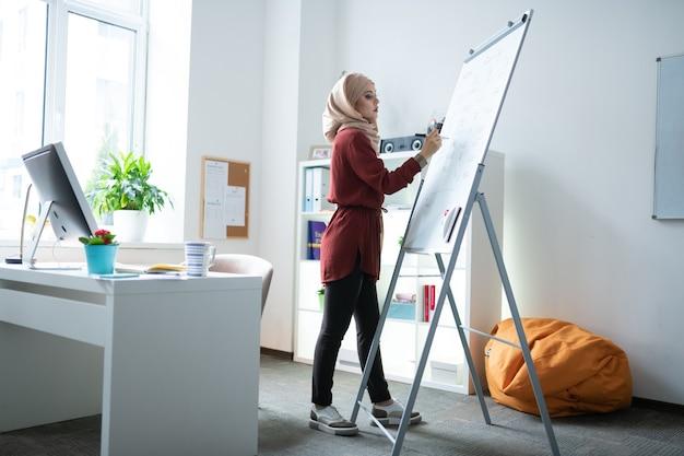 ホワイトボードの近くの先生。ホワイトボードの近くに立ってメモを書くヒジャーブを身に着けているイスラム教徒の教師