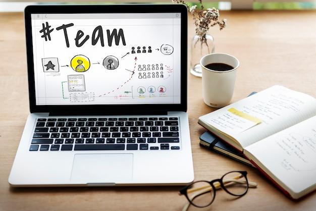 Lavoro di squadra comunicazione feedback obiettivo successo