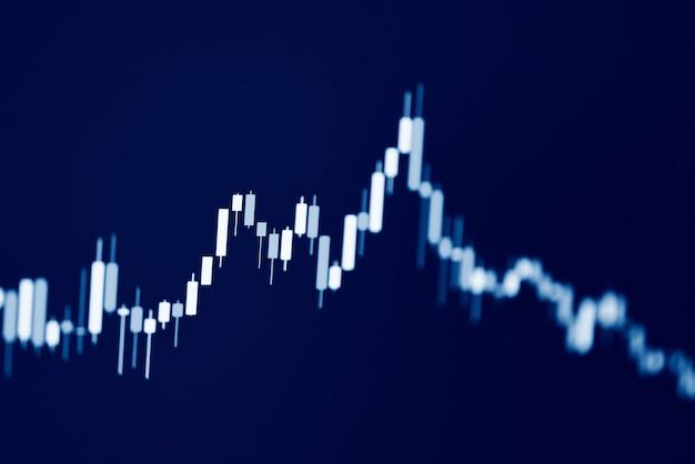 Техническая ценовая свеча с индикатором на фоне экрана компьютера графика, графический дизайн торговли акциями для торговли финансовыми инвестициями, бизнес графика форекс или биржа рынка графика графика акций
