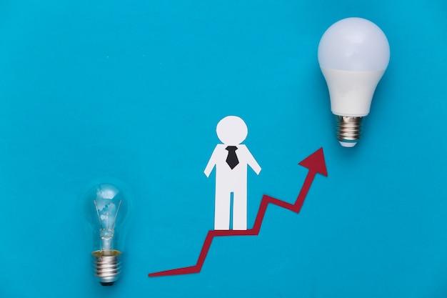 Концепция карьерного и социального роста, модернизации. бумажный человечек на восходящей стрелке с лампочкой