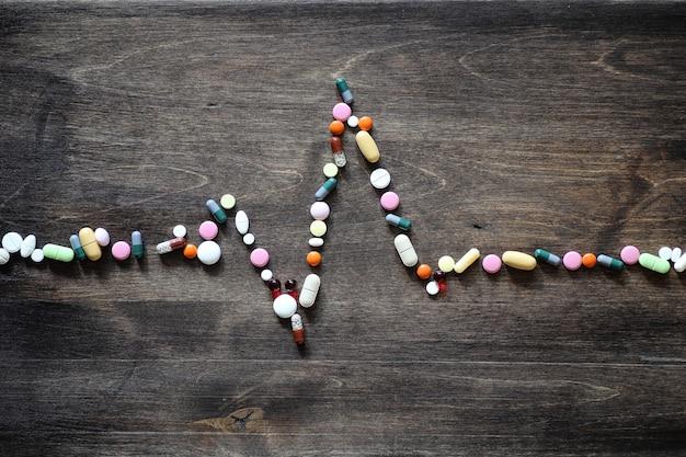 Концепция медицинской помощи при сердечных заболеваниях, сердечный ритм в таблице таблеток