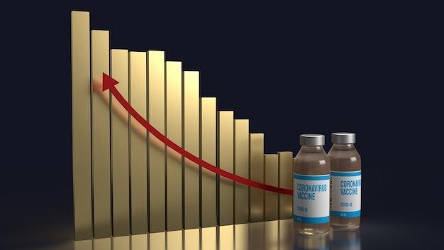 コロナウイルスワクチンのフロントと医療市場のコンテンツのチャート
