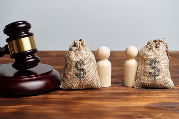 Раздел имущества в бизнесе между собственниками