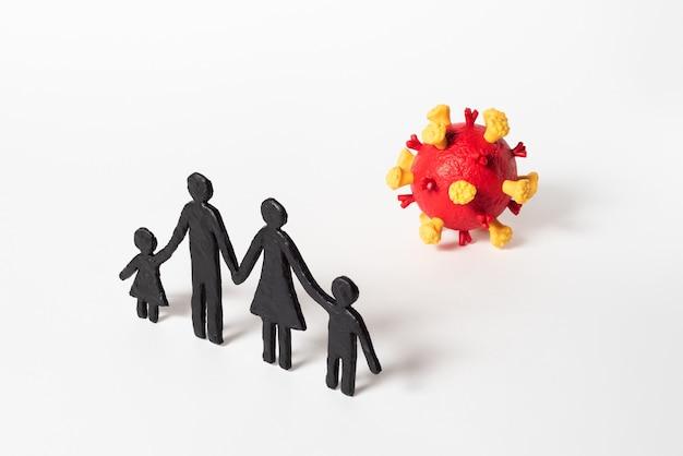 家族はsars-cov-2コロナウイルスによる感染の脅威に直面しています。 covid-19(新型コロナウイルス感染症