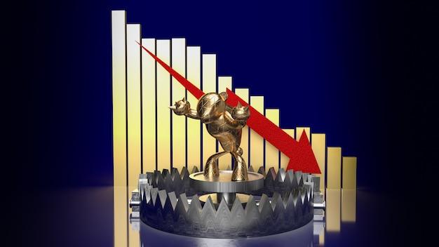 Золотой медведь в ловушке и стрелка диаграммы вниз для бизнес-концепции 3d-рендеринга
