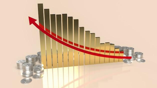 비즈니스 또는 금융 개념 3d 렌더링을 위한 금 차트 및 화폐