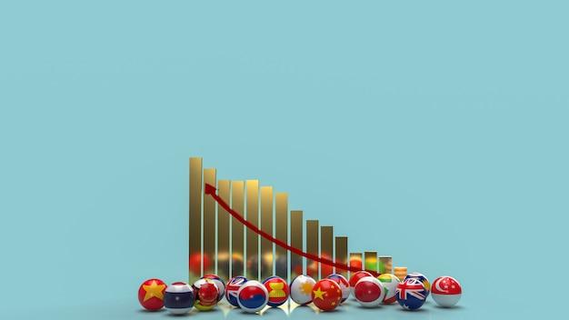 Золотой текст rcep или региональное всеобъемлющее экономическое партнерство и диаграмма стрелка вверх 3d-рендеринга.