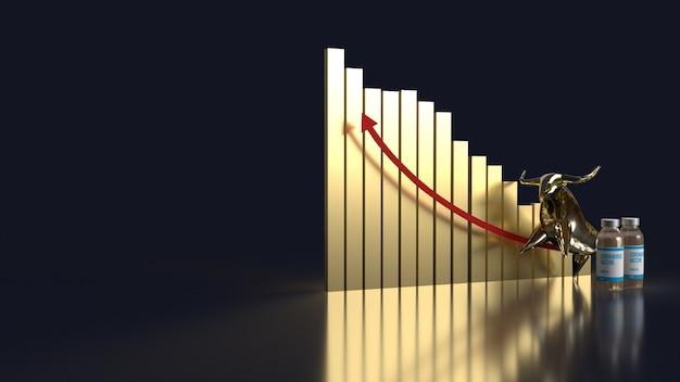 医療市場コンテンツのゴールデンブルとコロナウイルスワクチンのフロントチャート