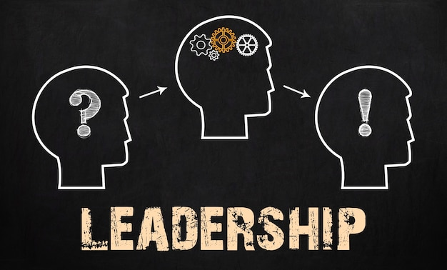 Лидерство - бизнес-концепция на фоне классной доски