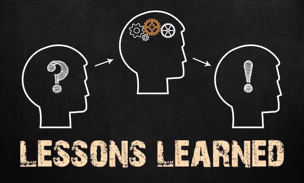Извлеченные уроки - бизнес-концепция на доске.