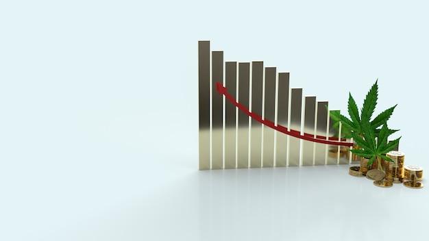 医療コンテンツの3dレンダリング用のマリファナの葉とチャート。