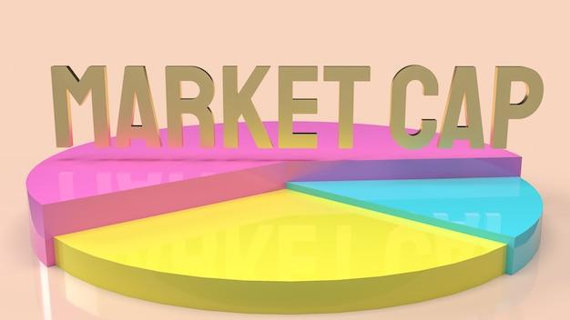 Золотое слово рыночной капитализации и круговая диаграмма для бизнес-концепции 3d-рендеринга