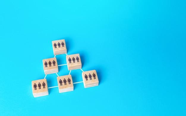 블록에 있는 사람들이 함께 그룹화되어 복잡한 조직을 형성합니다.