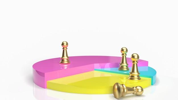 비즈니스 개념 3d 렌더링에 대 한 원형 차트와 체스