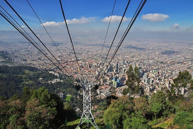 コロンビア、モンセラート山からのボゴタの眺め