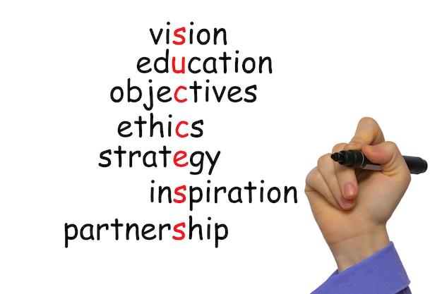 손으로 쓴 차트에서 빨간색 펜으로 강조 표시된 성공이라는 단어