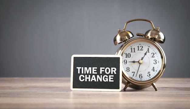 目覚まし時計付きの変更メッセージの時間。
