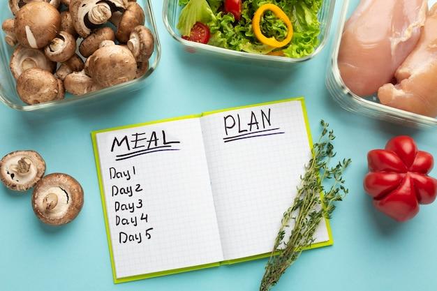 食事計画ノート付きの上面図の配置
