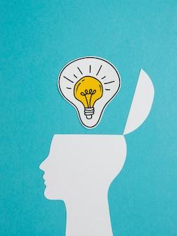 Состав вида сверху элементов концепции оптимизма